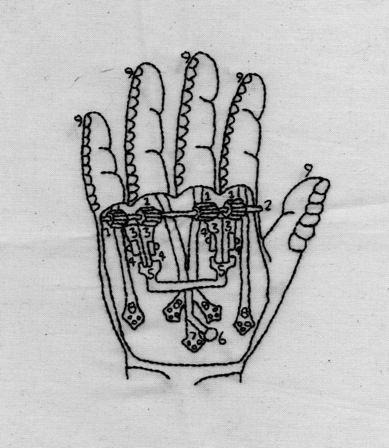 Mech_hand_stitchery